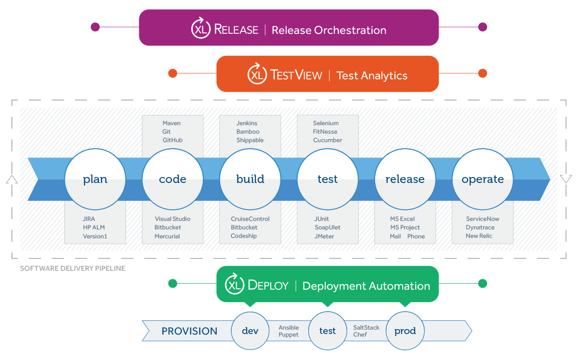 devops-solutions-diagram